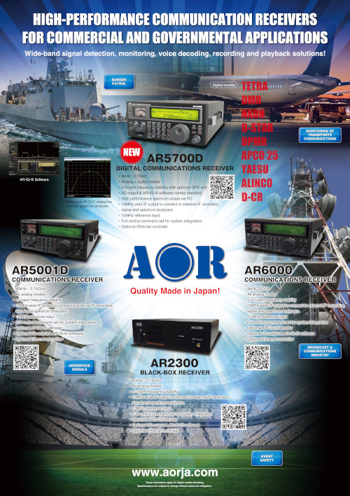 Download Free Av To Rf Converter Fix Channel For Windows 7 32